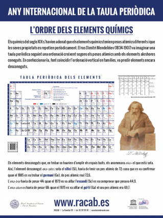 2019: The International Year of the Periodic Table